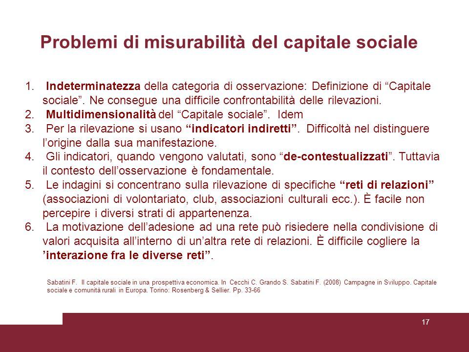 Problemi di misurabilità del capitale sociale