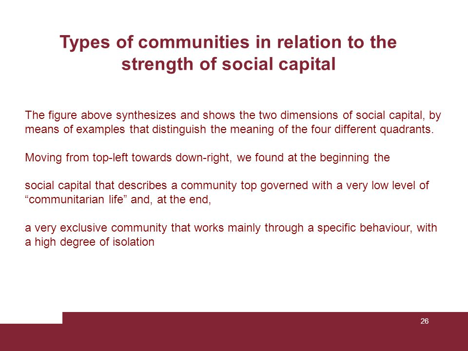 Types of communities in relation to the strength of social capital