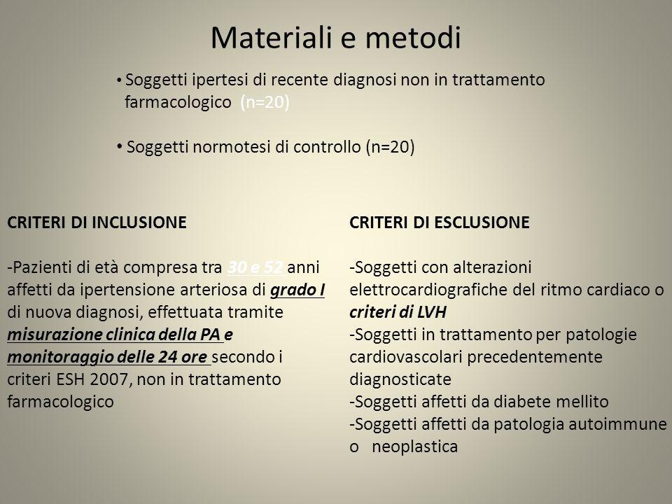 Materiali e metodi farmacologico (n=20)