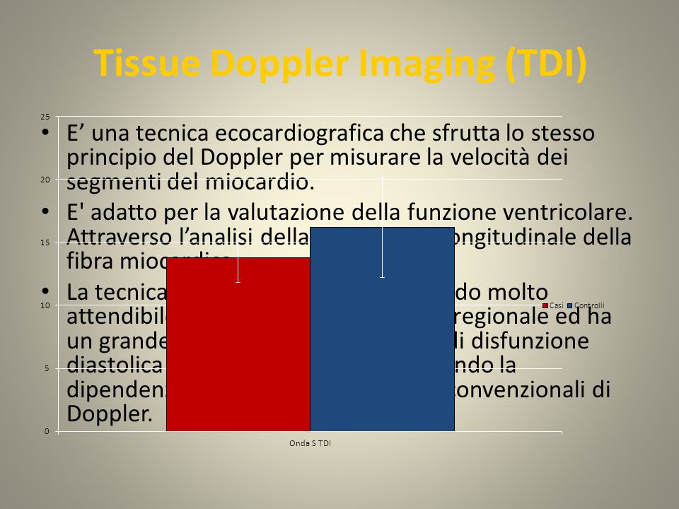 Tissue Doppler Imaging (TDI)