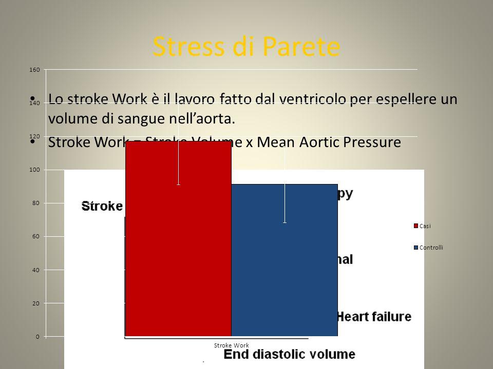 Stress di Parete Lo stroke Work è il lavoro fatto dal ventricolo per espellere un volume di sangue nell'aorta.