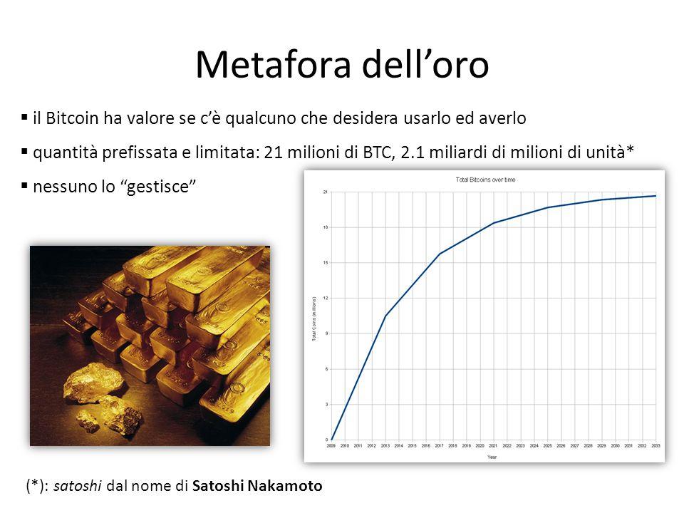 Metafora dell'oro il Bitcoin ha valore se c'è qualcuno che desidera usarlo ed averlo.