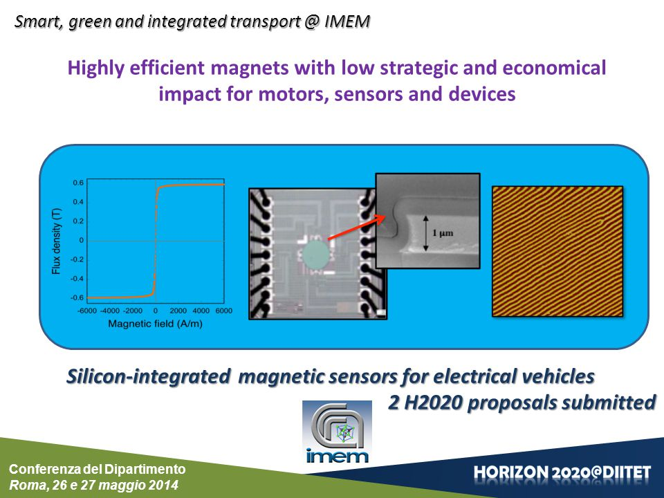 Silicon-integrated magnetic sensors for electrical vehicles