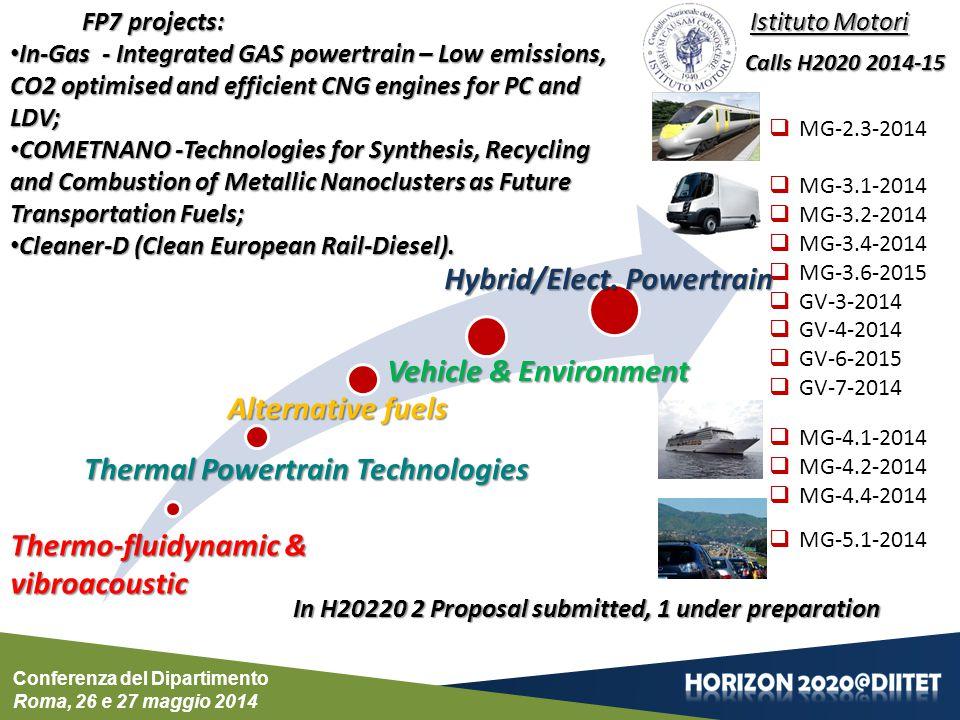 Hybrid/Elect. Powertrain