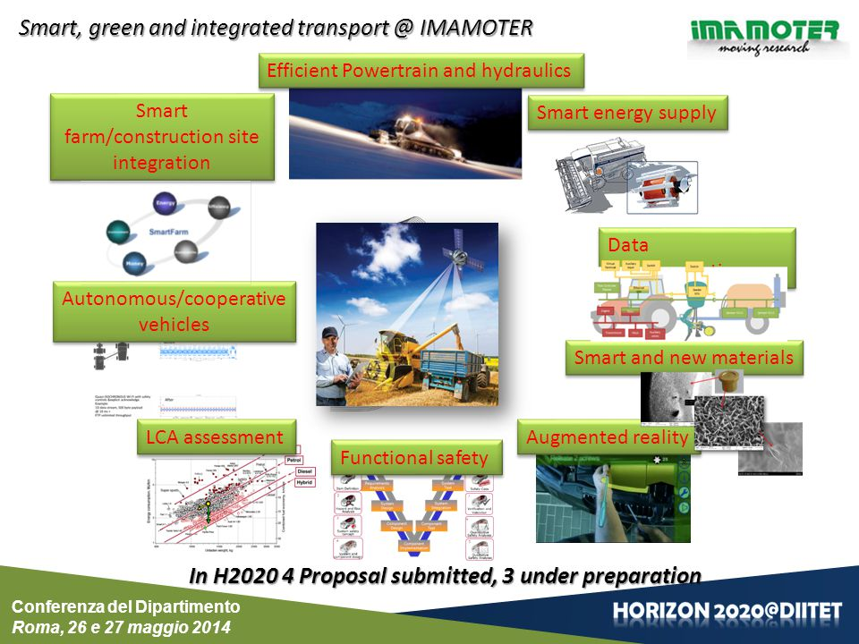 Smart, green and integrated transport @ IMAMOTER