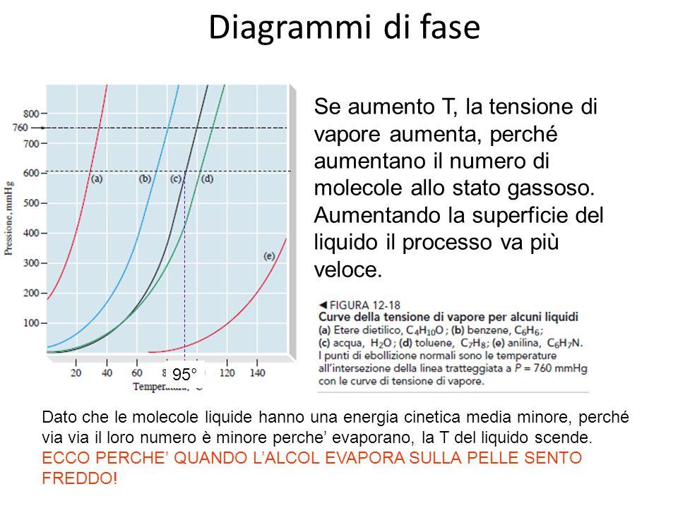 Diagrammi di fase Se aumento T, la tensione di vapore aumenta, perché aumentano il numero di molecole allo stato gassoso.
