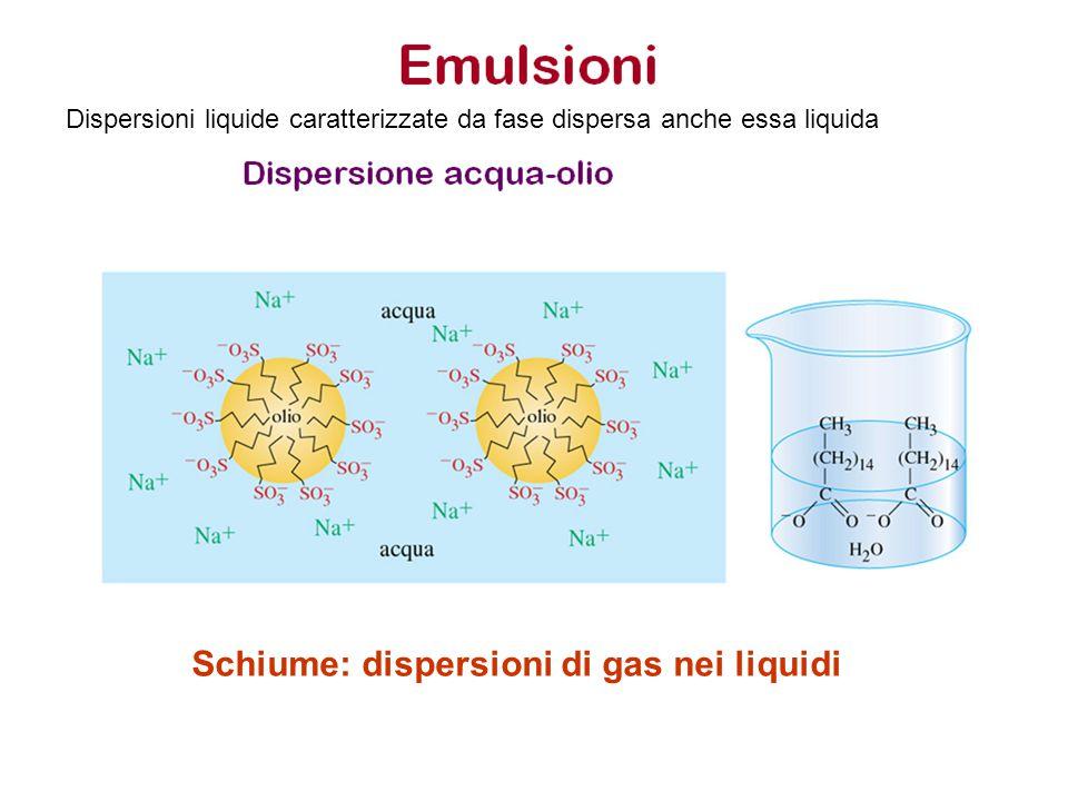 Schiume: dispersioni di gas nei liquidi