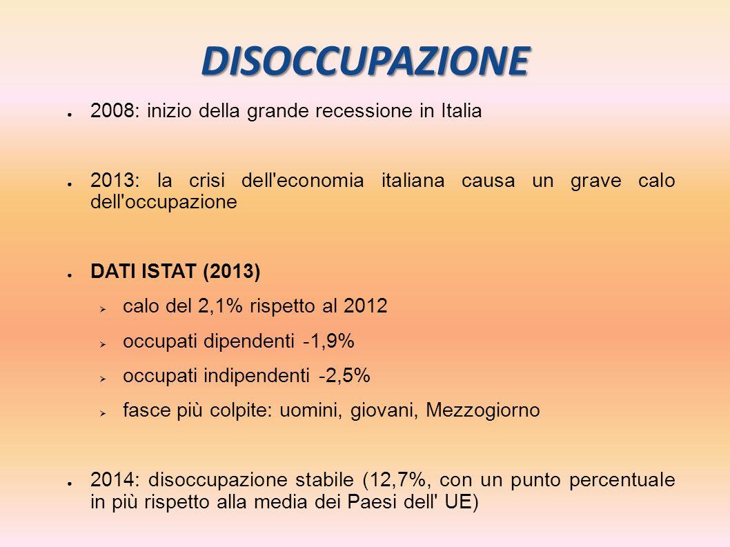 DISOCCUPAZIONE 2008: inizio della grande recessione in Italia