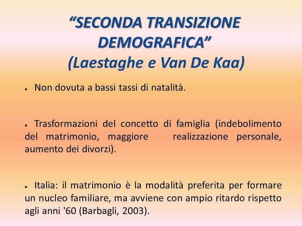 SECONDA TRANSIZIONE DEMOGRAFICA (Laestaghe e Van De Kaa)