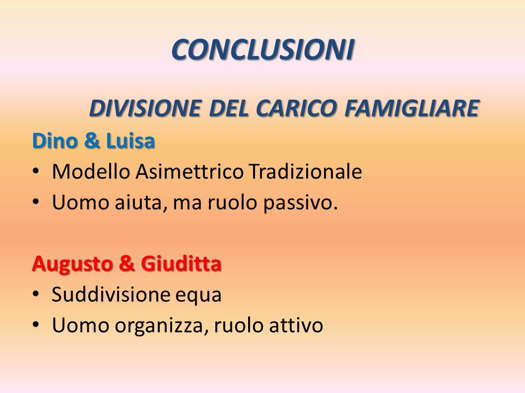 CONCLUSIONI Dino & Luisa Augusto & Giuditta