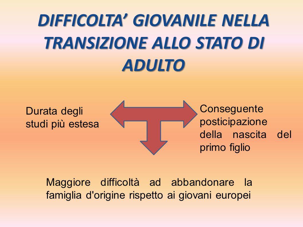 DIFFICOLTA' GIOVANILE NELLA TRANSIZIONE ALLO STATO DI ADULTO