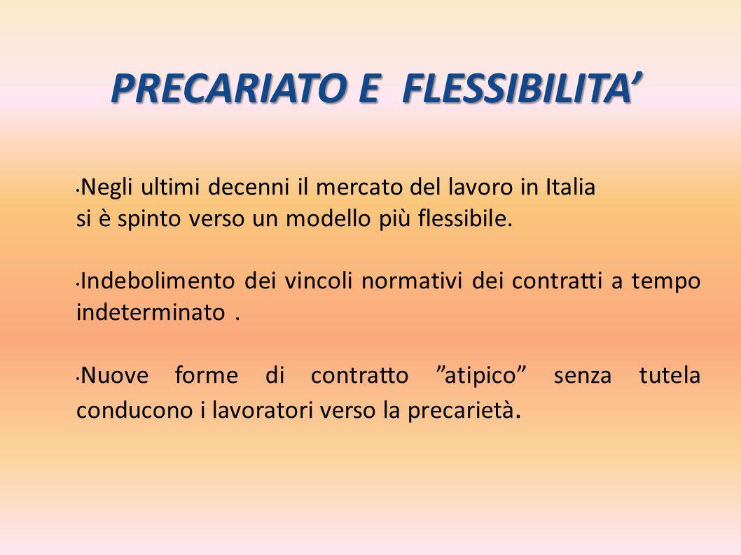 PRECARIATO E FLESSIBILITA'