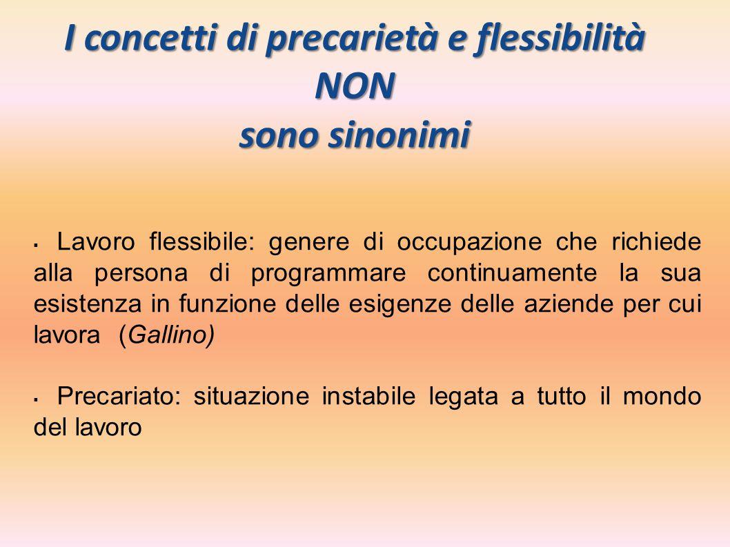 I concetti di precarietà e flessibilità NON sono sinonimi