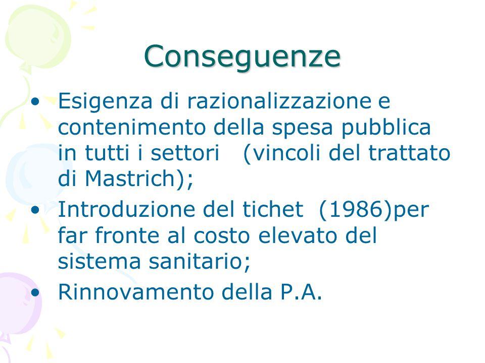 Conseguenze Esigenza di razionalizzazione e contenimento della spesa pubblica in tutti i settori (vincoli del trattato di Mastrich);