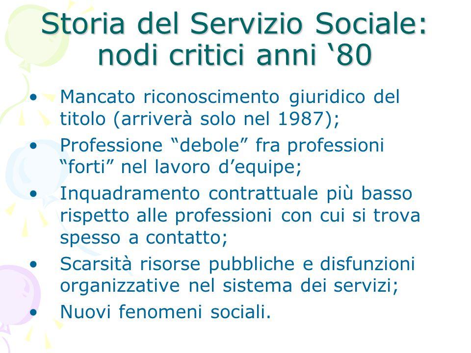 Storia del Servizio Sociale: nodi critici anni '80