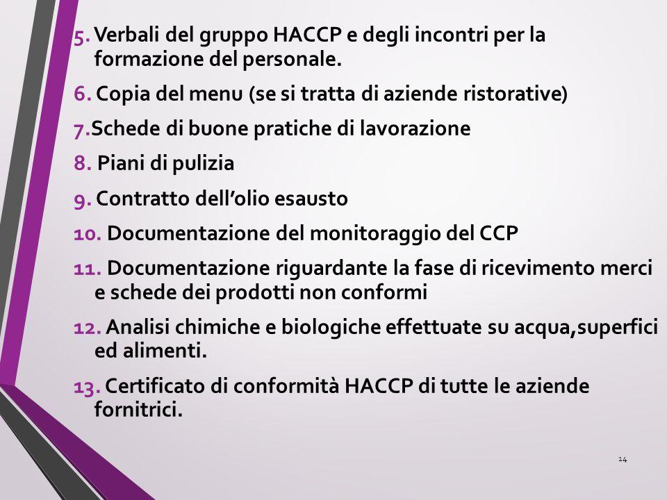 5. Verbali del gruppo HACCP e degli incontri per la formazione del personale.