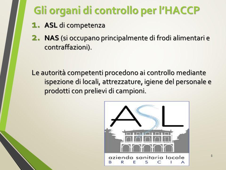 Gli organi di controllo per l'HACCP