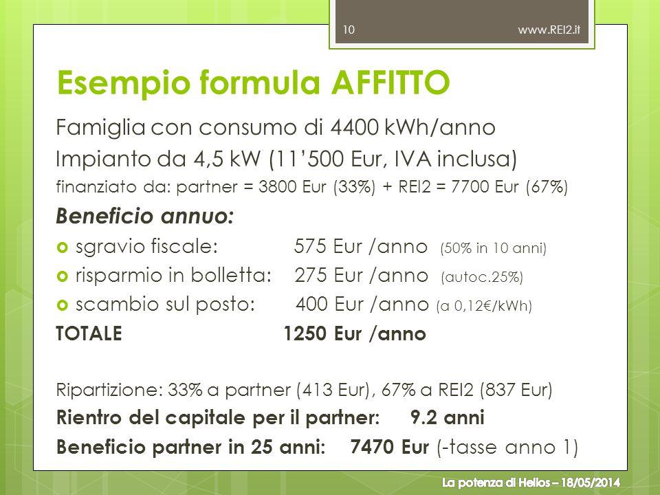 Esempio formula AFFITTO