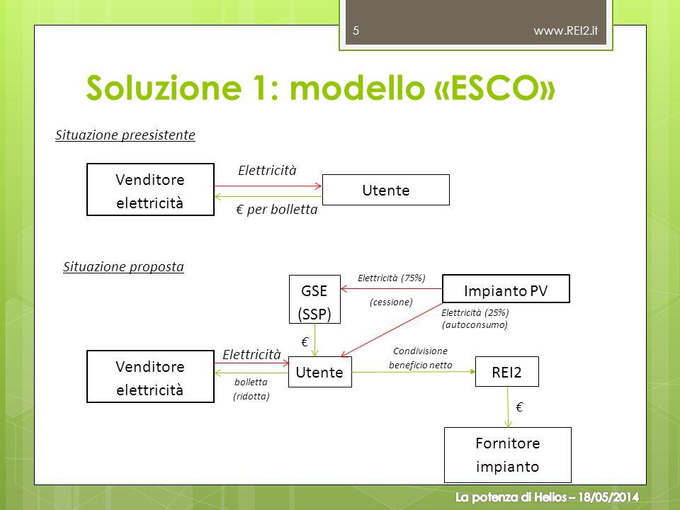 Soluzione 1: modello «ESCO»