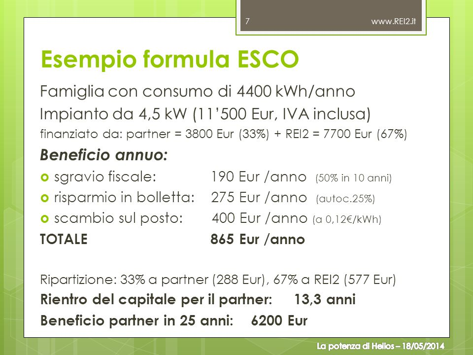 Esempio formula ESCO Famiglia con consumo di 4400 kWh/anno
