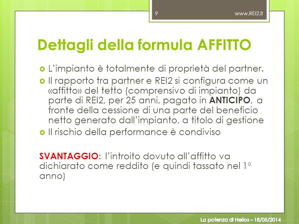 Dettagli della formula AFFITTO
