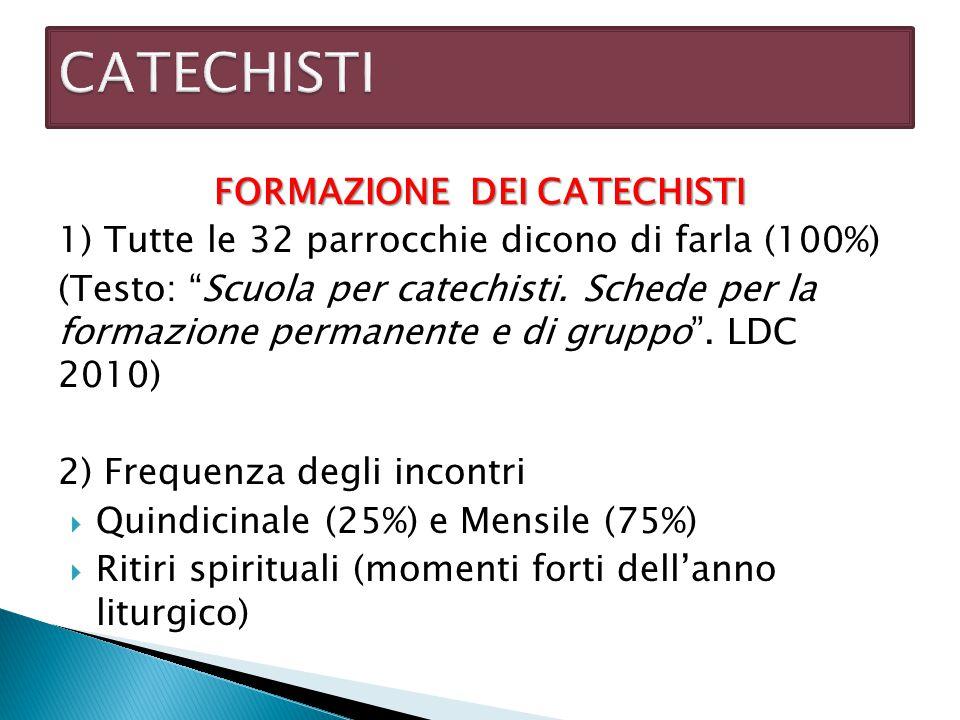 FORMAZIONE DEI CATECHISTI