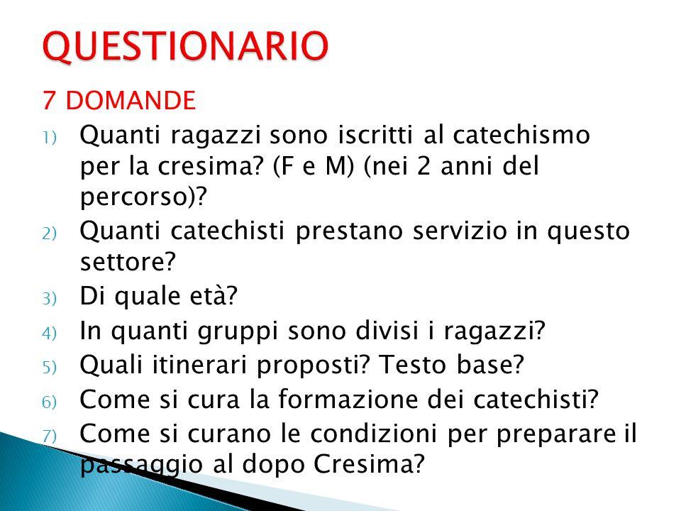 QUESTIONARIO 7 DOMANDE. Quanti ragazzi sono iscritti al catechismo per la cresima (F e M) (nei 2 anni del percorso)