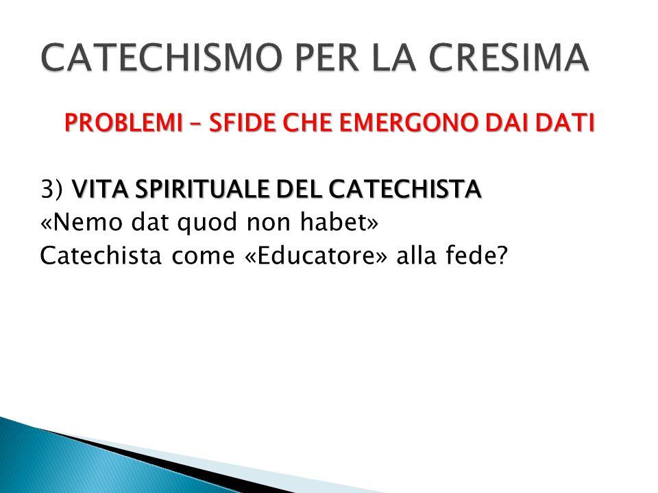 CATECHISMO PER LA CRESIMA