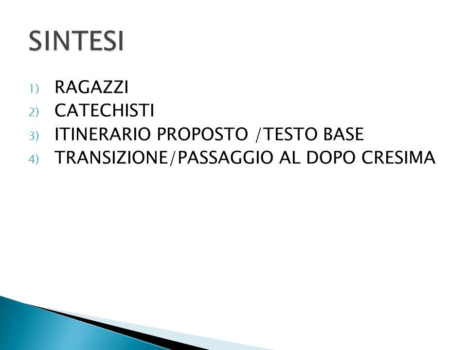 SINTESI RAGAZZI CATECHISTI ITINERARIO PROPOSTO /TESTO BASE