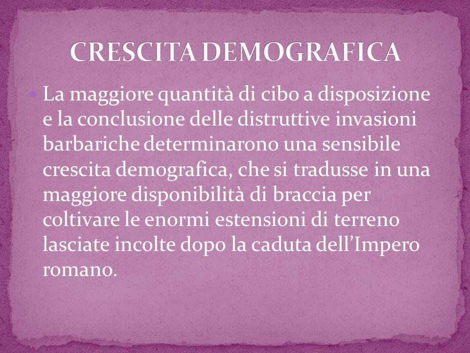 CRESCITA DEMOGRAFICA