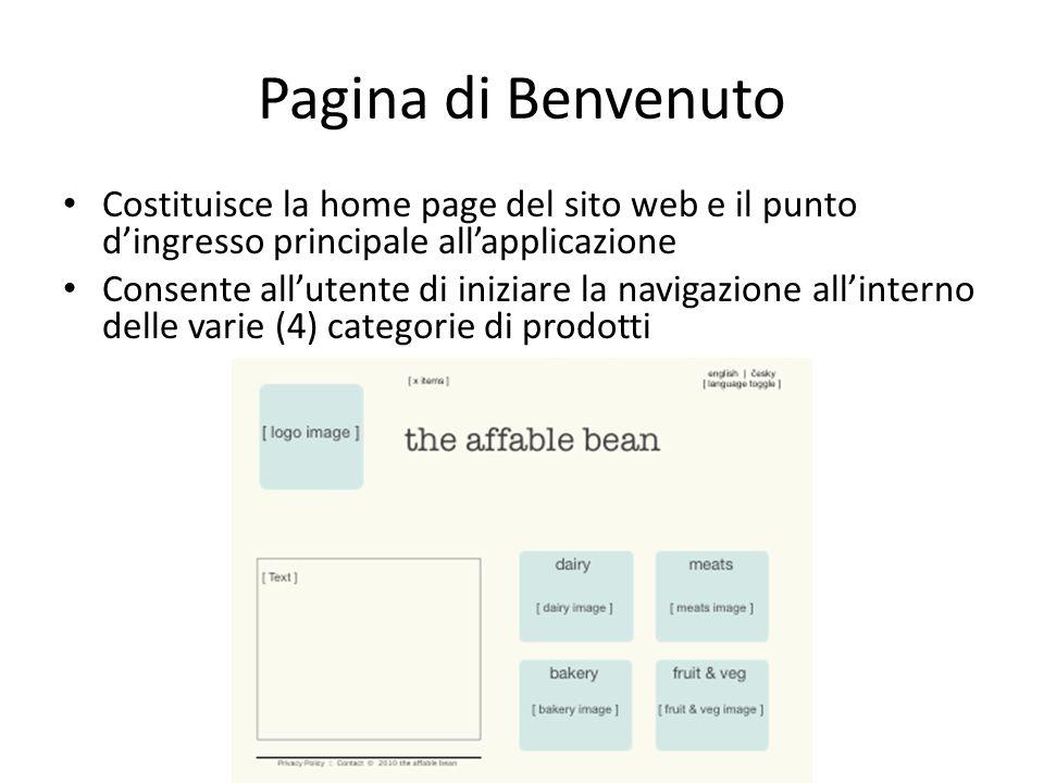 Pagina di Benvenuto Costituisce la home page del sito web e il punto d'ingresso principale all'applicazione.