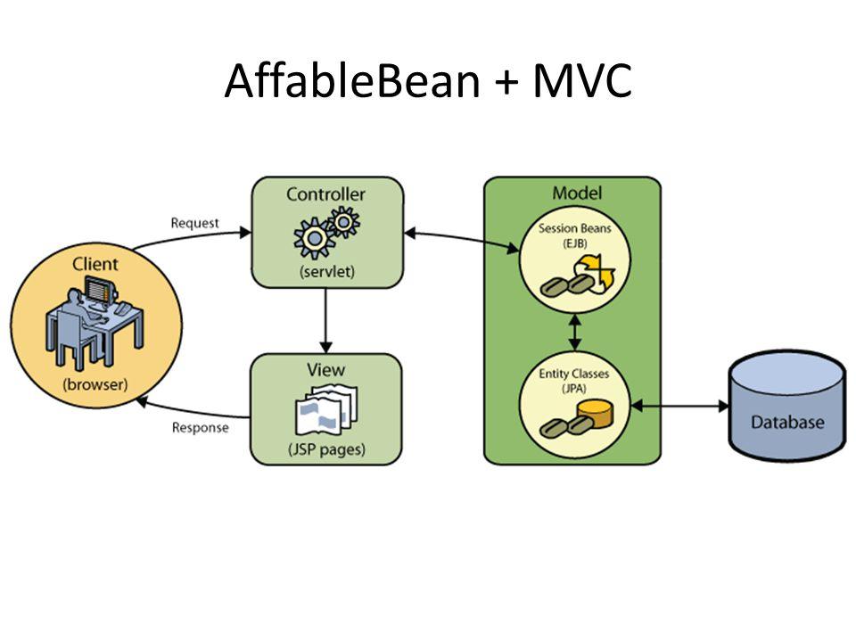 AffableBean + MVC