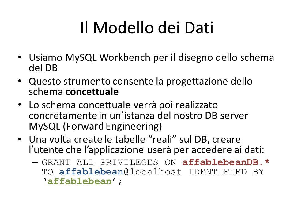 Il Modello dei Dati Usiamo MySQL Workbench per il disegno dello schema del DB. Questo strumento consente la progettazione dello schema concettuale.
