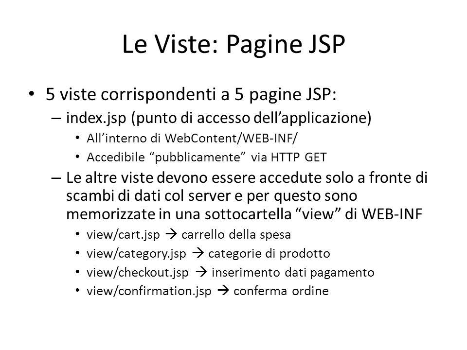 Le Viste: Pagine JSP 5 viste corrispondenti a 5 pagine JSP: