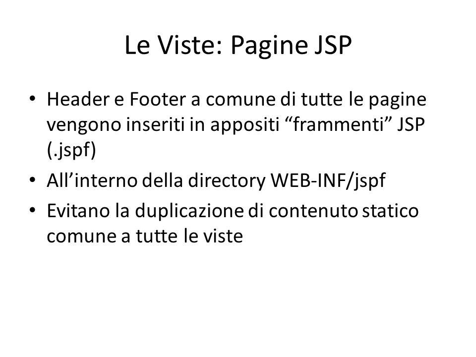 Le Viste: Pagine JSP Header e Footer a comune di tutte le pagine vengono inseriti in appositi frammenti JSP (.jspf)