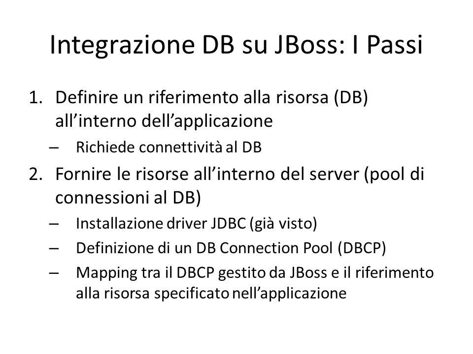 Integrazione DB su JBoss: I Passi