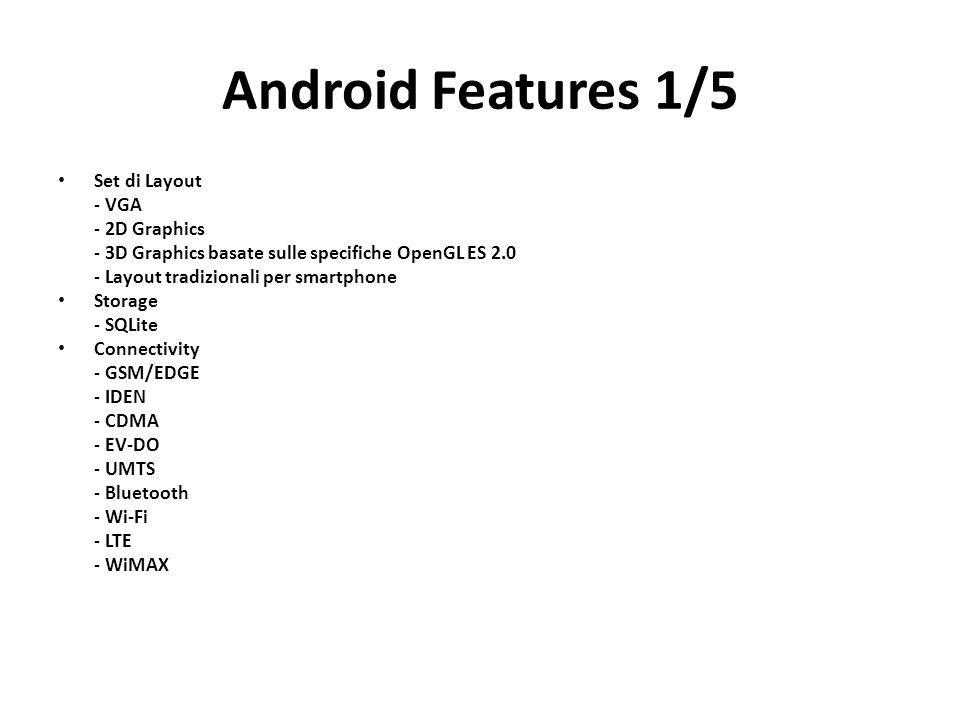 Android Features 1/5 Set di Layout - VGA - 2D Graphics