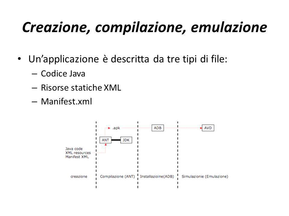 Creazione, compilazione, emulazione