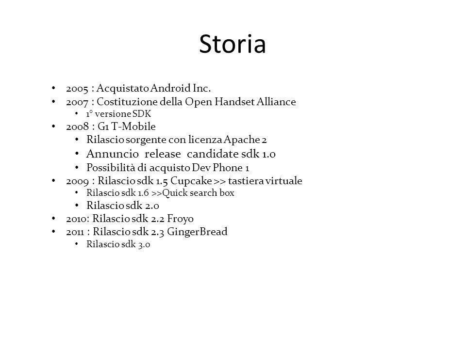 Storia Annuncio release candidate sdk 1.0
