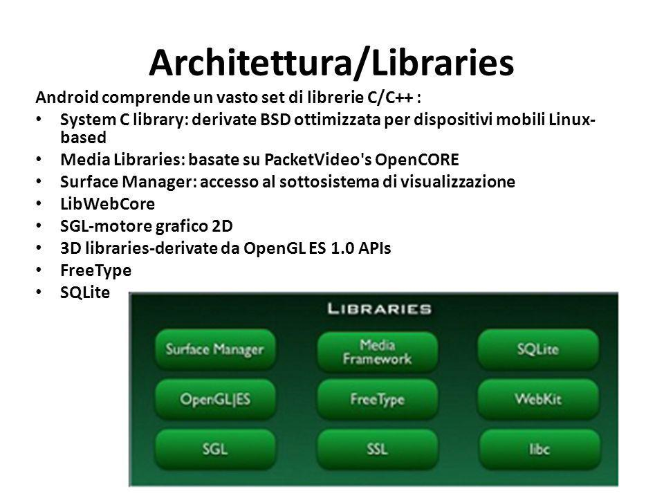 Architettura/Libraries