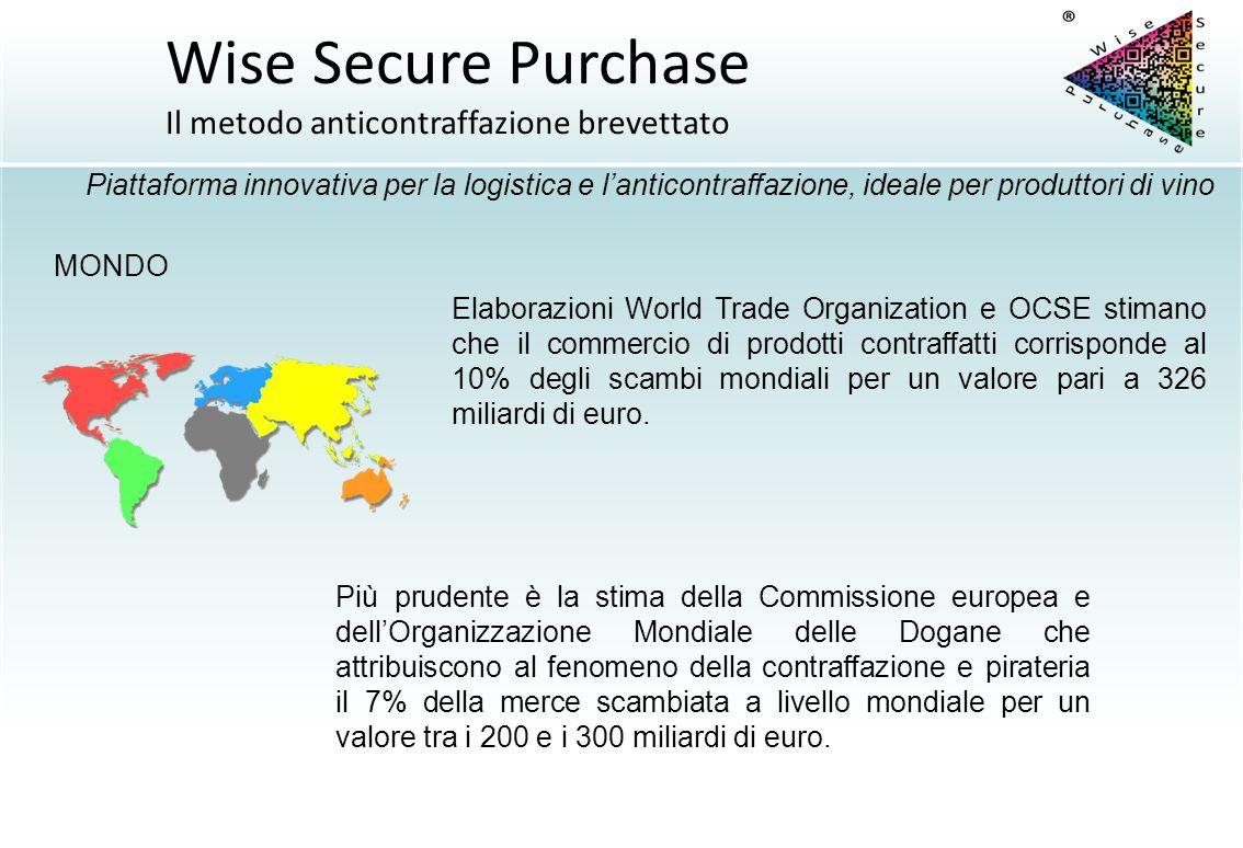 Wise Secure Purchase Il metodo anticontraffazione brevettato