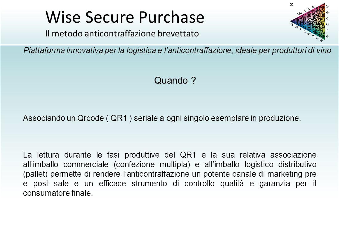 Wise Secure Purchase Il metodo anticontraffazione brevettato Quando
