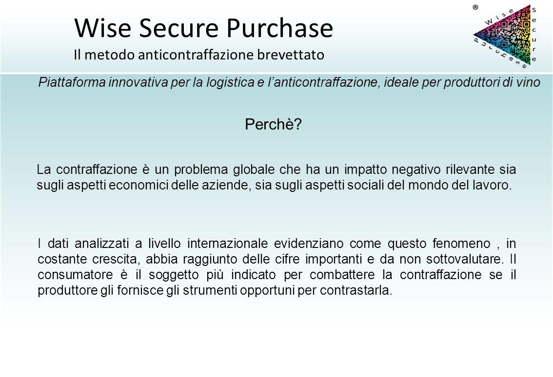 Wise Secure Purchase Il metodo anticontraffazione brevettato Perchè