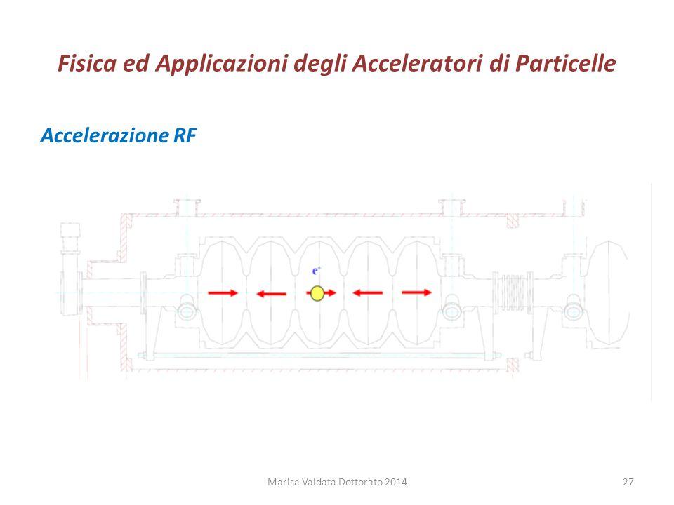 Fisica ed Applicazioni degli Acceleratori di Particelle