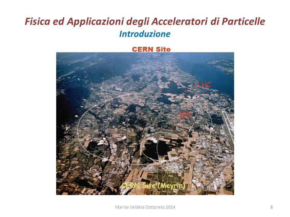 Fisica ed Applicazioni degli Acceleratori di Particelle Introduzione