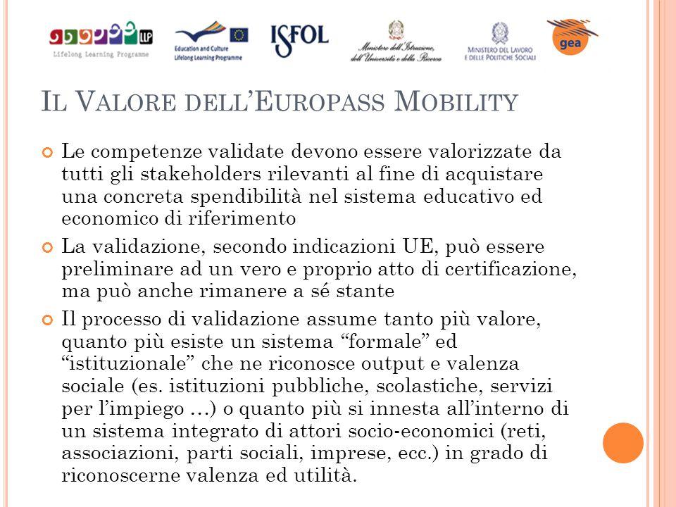 Il Valore dell'Europass Mobility