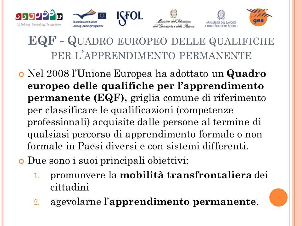EQF - Quadro europeo delle qualifiche per l'apprendimento permanente