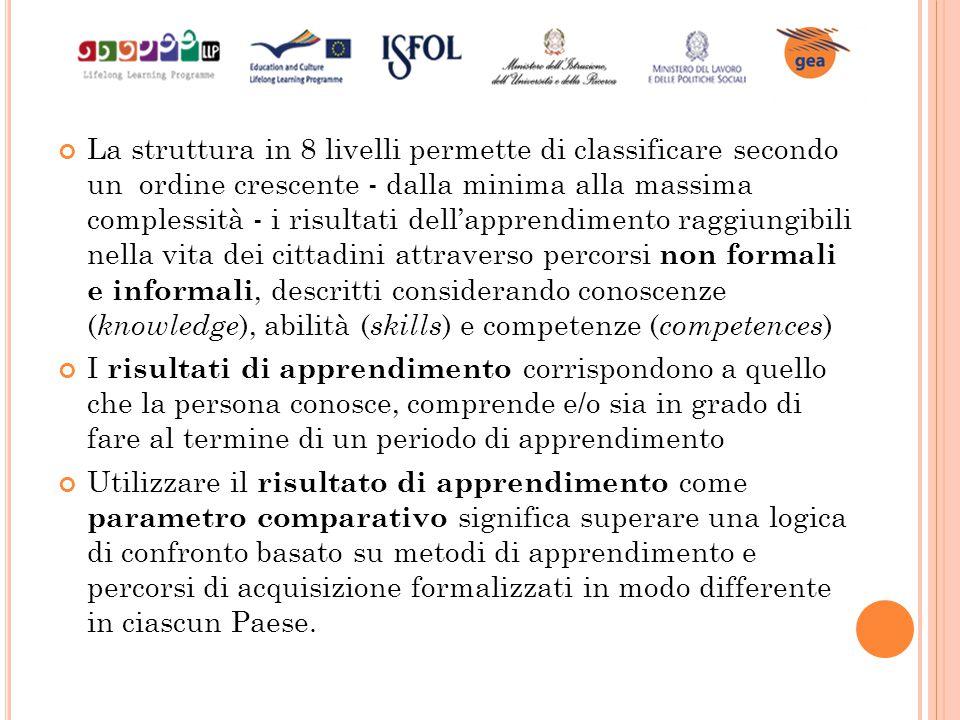 La struttura in 8 livelli permette di classificare secondo un ordine crescente - dalla minima alla massima complessità - i risultati dell'apprendimento raggiungibili nella vita dei cittadini attraverso percorsi non formali e informali, descritti considerando conoscenze (knowledge), abilità (skills) e competenze (competences)