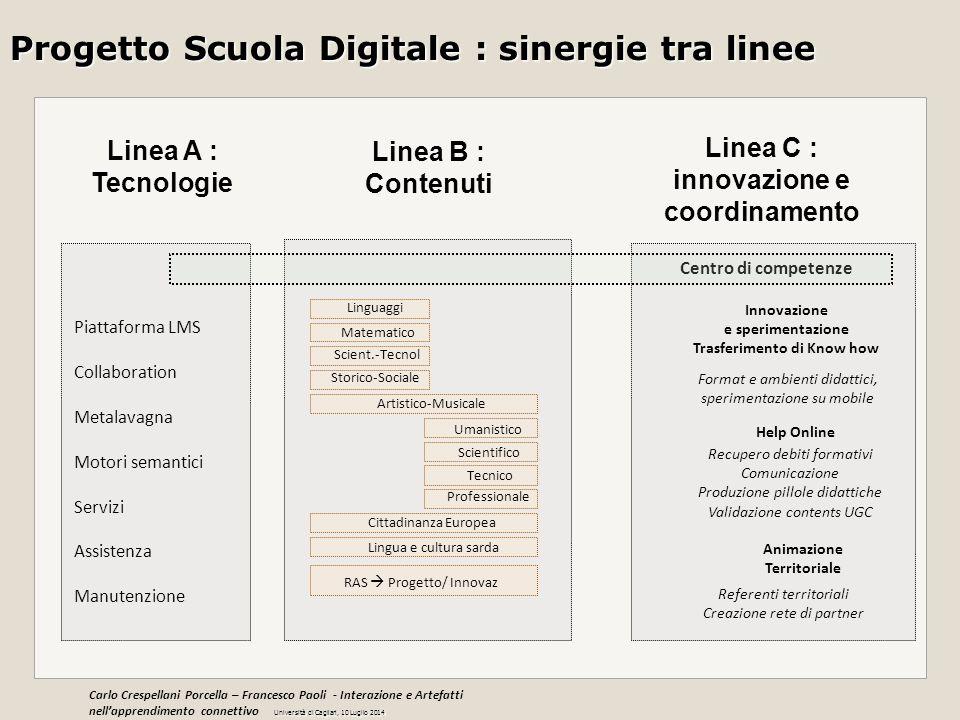 Progetto Scuola Digitale : sinergie tra linee
