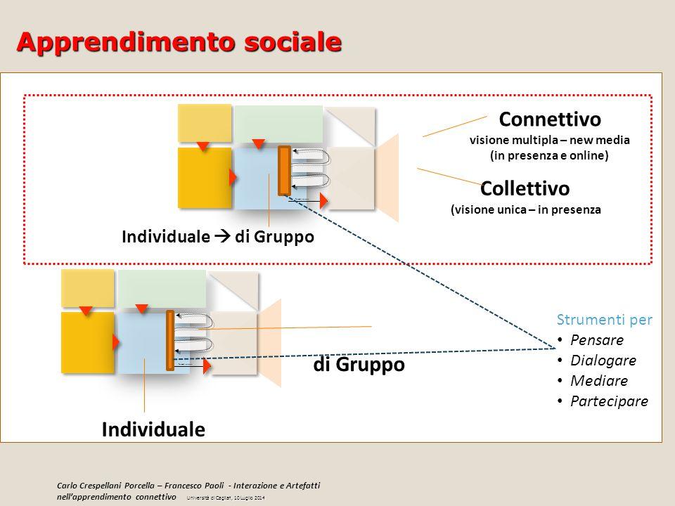 Apprendimento sociale